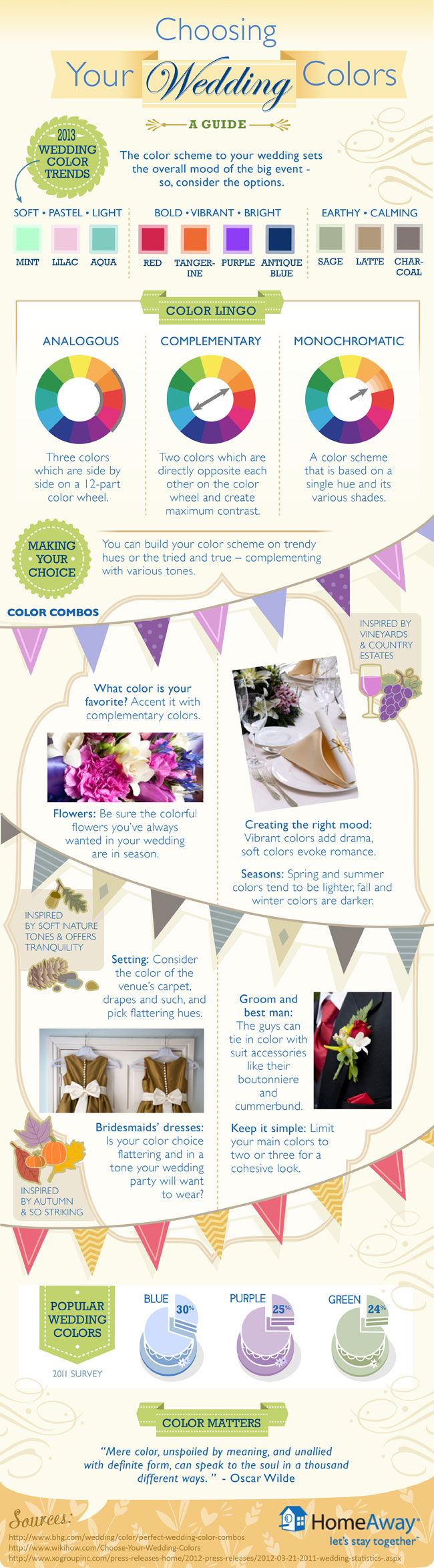 an infographic guide to color trends and how to choose a color scheme for your wedding