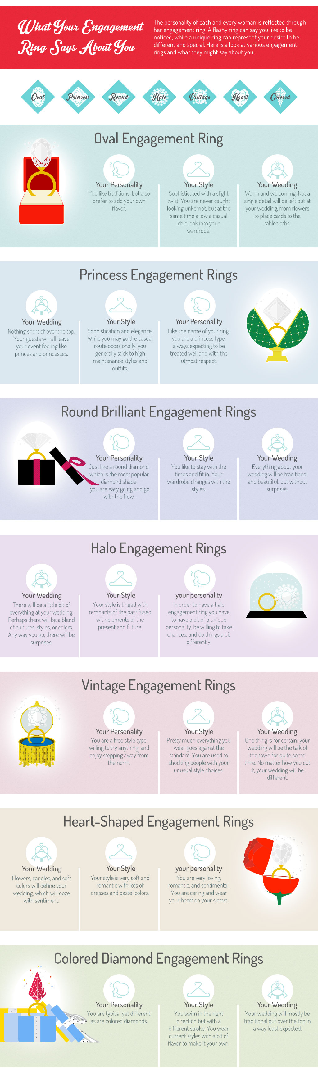 genesis diamonds infographic