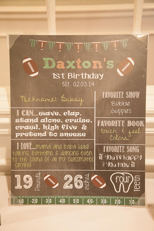 Grady__Melanie_Grady_Photography_Daxton's 1st Birthday Party (2)