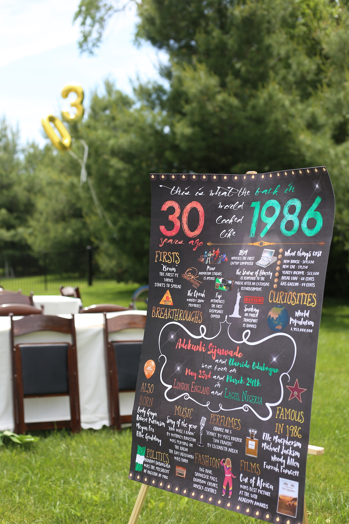 10 PrettyPerfect 30th Birthday Party Ideas
