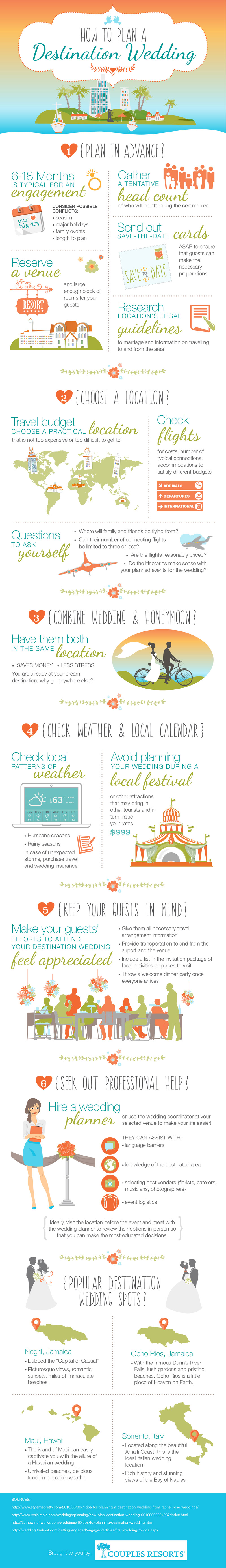 Destination Wedding infographic by Couples Caribbean All Inclusive Beach Resort