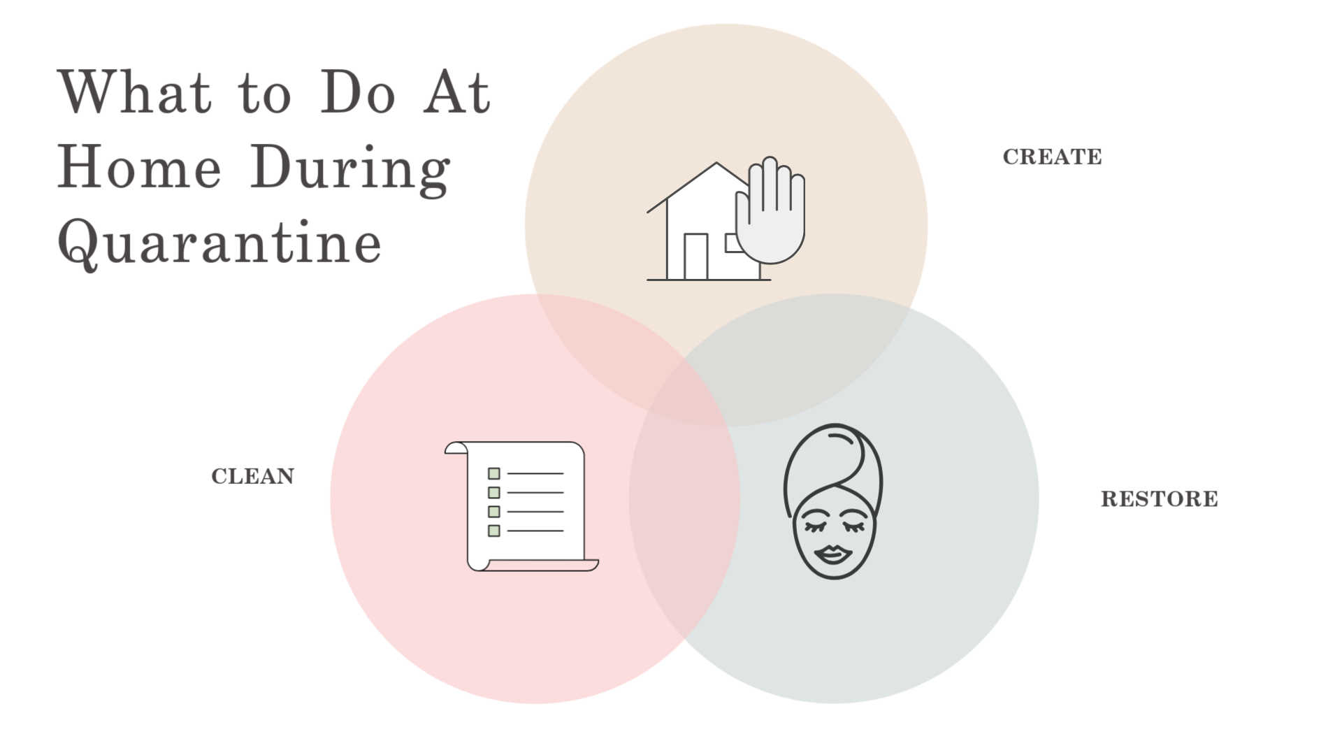 what to do at home during quarantine